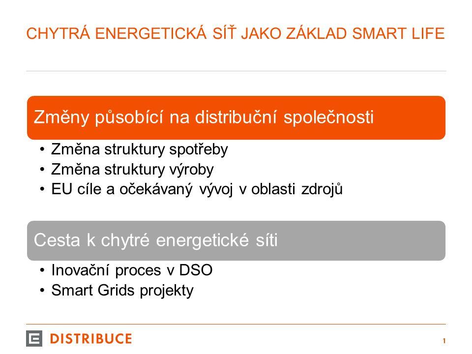 1 Změny působící na distribuční společnosti Změna struktury spotřeby Změna struktury výroby EU cíle a očekávaný vývoj v oblasti zdrojů Cesta k chytré energetické síti Inovační proces v DSO Smart Grids projekty