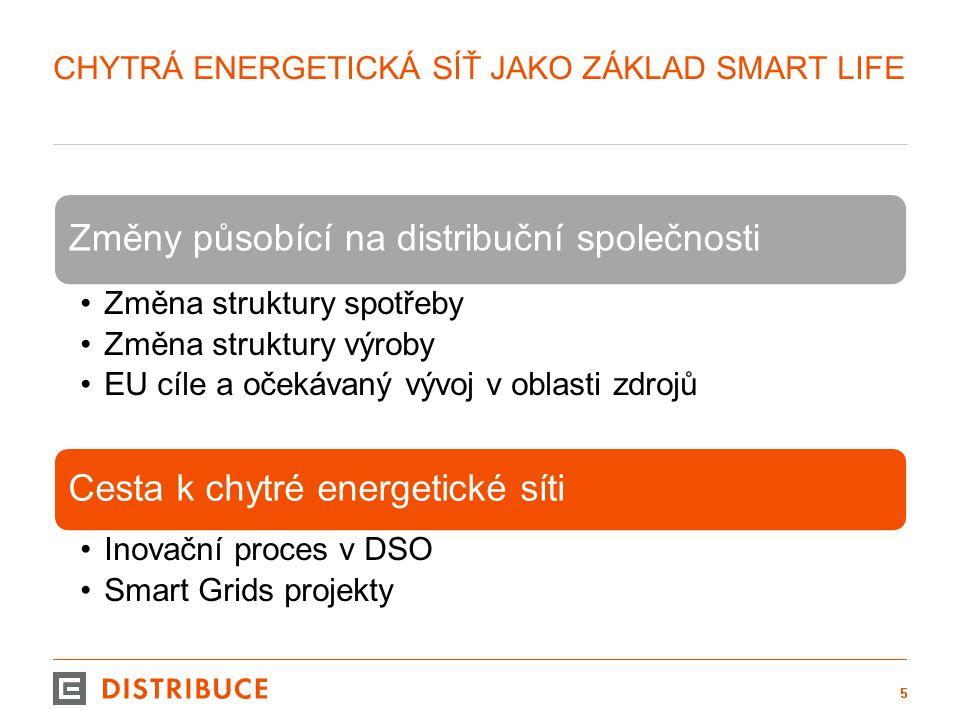 CHYTRÁ ENERGETICKÁ SÍŤ JAKO ZÁKLAD SMART LIFE 5 Změny působící na distribuční společnosti Změna struktury spotřeby Změna struktury výroby EU cíle a očekávaný vývoj v oblasti zdrojů Cesta k chytré energetické síti Inovační proces v DSO Smart Grids projekty