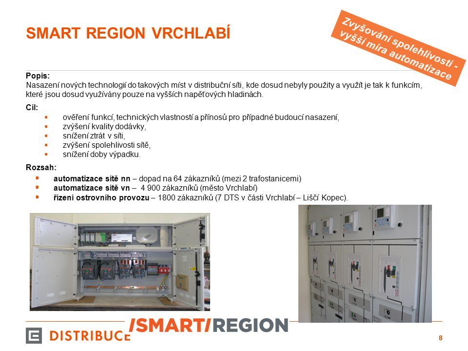SMART REGION VRCHLABÍ Popis: Nasazení nových technologií do takových míst v distribuční síti, kde dosud nebyly použity a využít je tak k funkcím, které jsou dosud využívány pouze na vyšších napěťových hladinách.