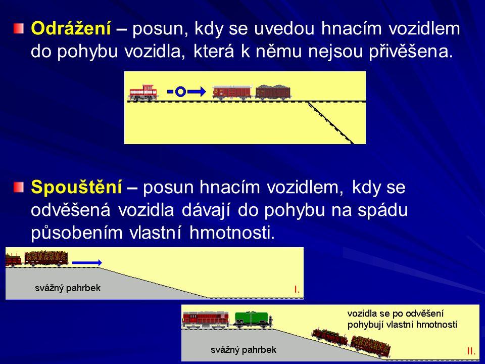 Odrážení – posun, kdy se uvedou hnacím vozidlem do pohybu vozidla, která k němu nejsou přivěšena. Spouštění – posun hnacím vozidlem, kdy se odvěšená v