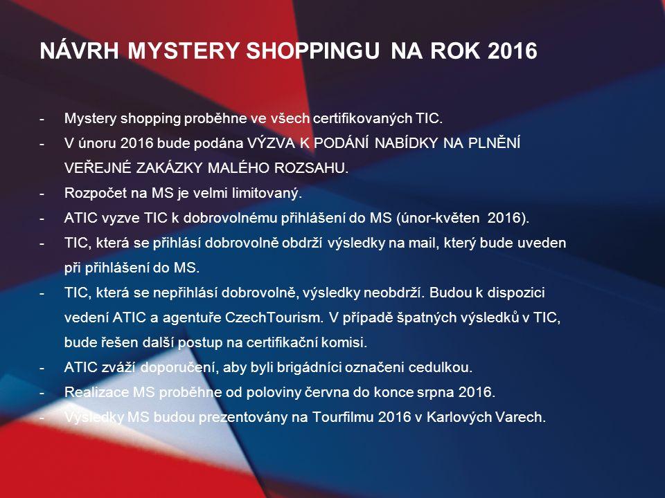NÁVRH MYSTERY SHOPPINGU NA ROK 2016 - Mystery shopping proběhne ve všech certifikovaných TIC.