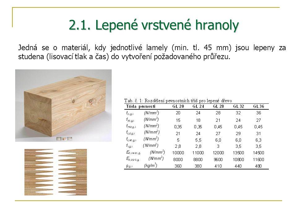 2.1. Lepené vrstvené hranoly Jedná se o materiál, kdy jednotlivé lamely (min.
