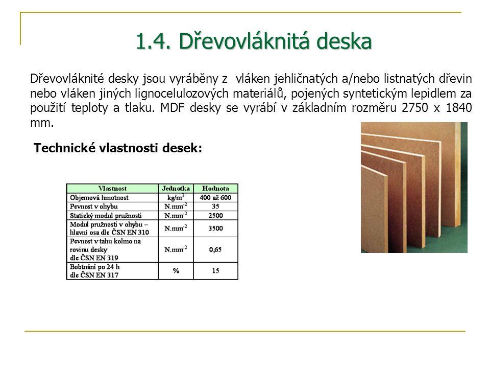 1.4. Dřevovláknitá deska Dřevovláknité desky jsou vyráběny z vláken jehličnatých a/nebo listnatých dřevin nebo vláken jiných lignocelulozových materiá