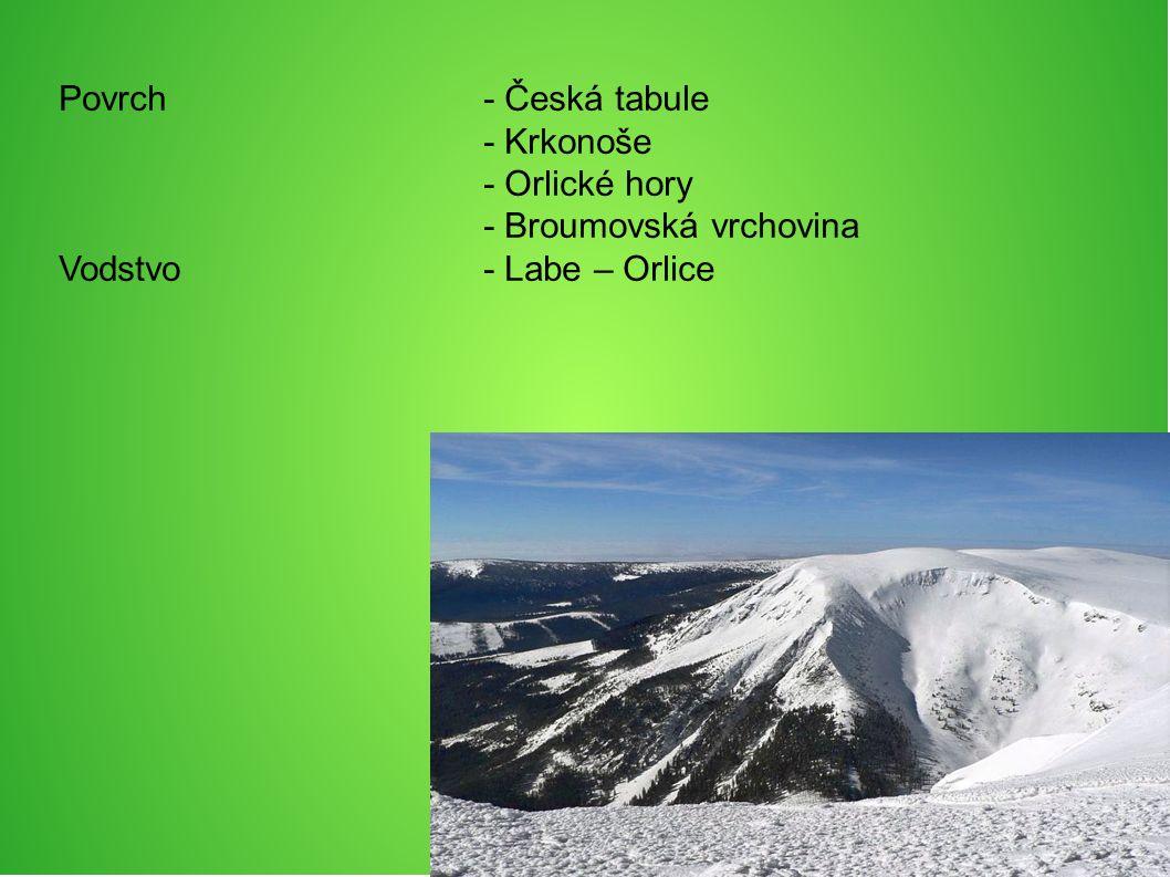 Podnebí- hory – chladnější, deštivější Půdy- hnědozemě - nivní – úrodné - hory – podzoly (lesy) Obyvatelstvo- husté zalidnění - malý přirozený přírůstek Zemědělství- Polabí – cukrová řepa, obilniny