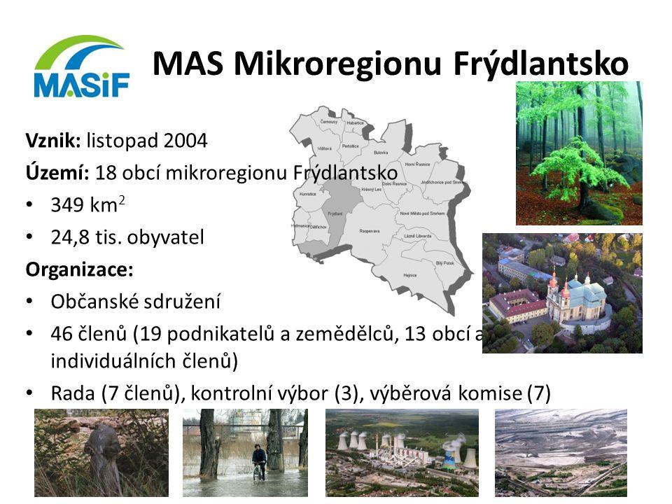 MAS Mikroregionu Frýdlantsko Vznik: listopad 2004 Území: 18 obcí mikroregionu Frýdlantsko 349 km 2 24,8 tis. obyvatel Organizace: Občanské sdružení 46