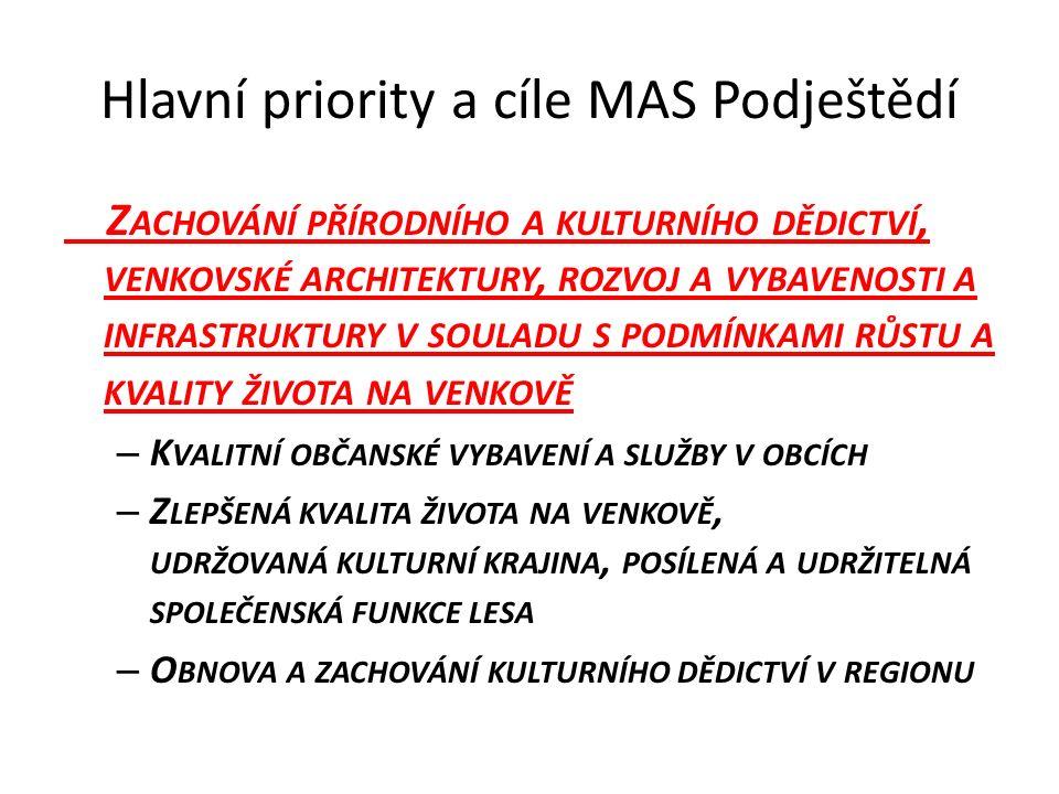 Hlavní priority a cíle MAS Podještědí Z ACHOVÁNÍ PŘÍRODNÍHO A KULTURNÍHO DĚDICTVÍ, VENKOVSKÉ ARCHITEKTURY, ROZVOJ A VYBAVENOSTI A INFRASTRUKTURY V SOU
