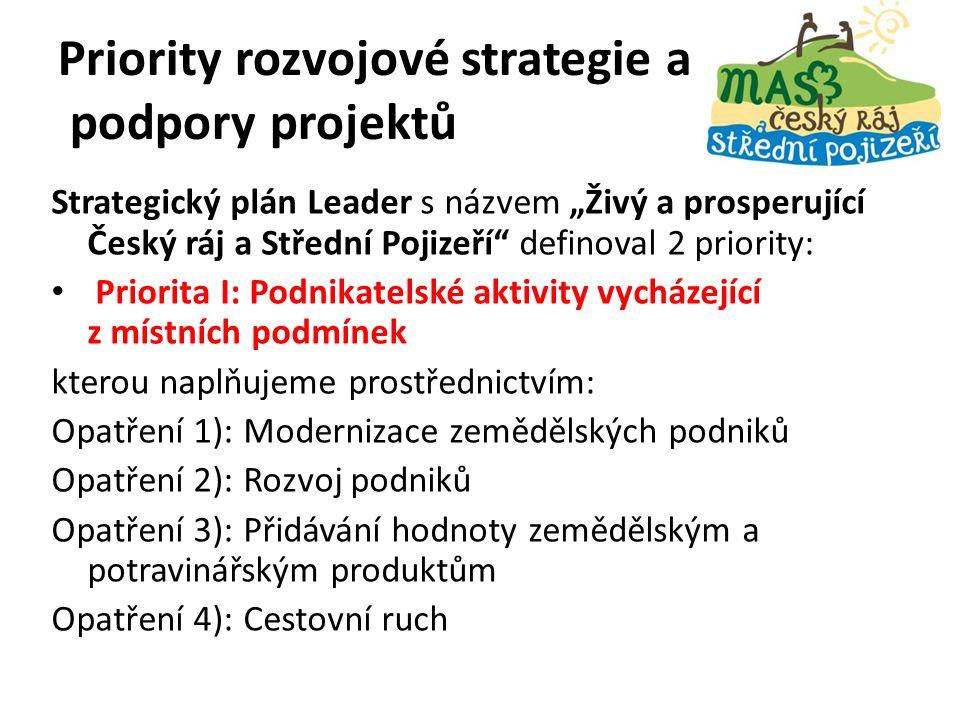 """Priority rozvojové strategie a podpory projektů Strategický plán Leader s názvem """"Živý a prosperující Český ráj a Střední Pojizeří definoval 2 priority: Priorita I: Podnikatelské aktivity vycházející z místních podmínek kterou naplňujeme prostřednictvím: Opatření 1):Modernizace zemědělských podniků Opatření 2):Rozvoj podniků Opatření 3):Přidávání hodnoty zemědělským a potravinářským produktům Opatření 4):Cestovní ruch"""