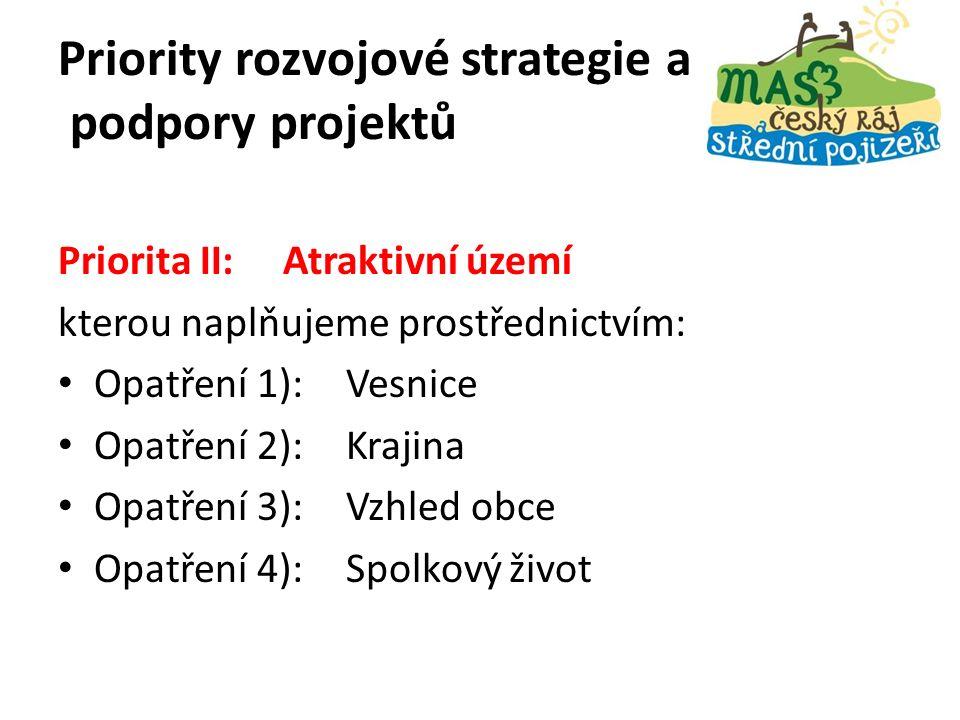 Priority rozvojové strategie a podpory projektů Priorita II: Atraktivní území kterou naplňujeme prostřednictvím: Opatření 1):Vesnice Opatření 2):Krajina Opatření 3):Vzhled obce Opatření 4):Spolkový život