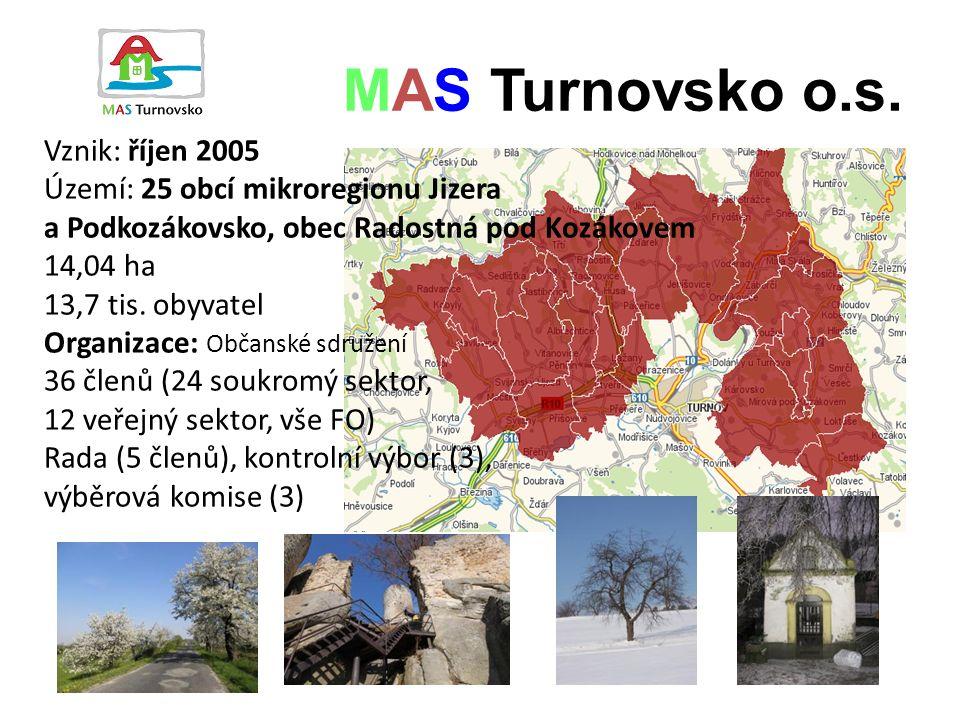 MAS Turnovsko o.s. Vznik: říjen 2005 Území: 25 obcí mikroregionu Jizera a Podkozákovsko, obec Radostná pod Kozákovem 14,04 ha 13,7 tis. obyvatel Organ