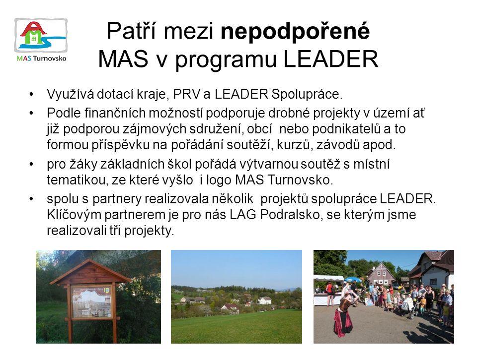 Patří mezi nepodpořené MAS v programu LEADER Využívá dotací kraje, PRV a LEADER Spolupráce.