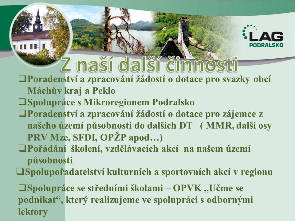  Poradenství a zpracování žádostí o dotace pro svazky obcí Máchův kraj a Peklo  Spolupráce s Mikroregionem Podralsko  Poradenství a zpracování žádo