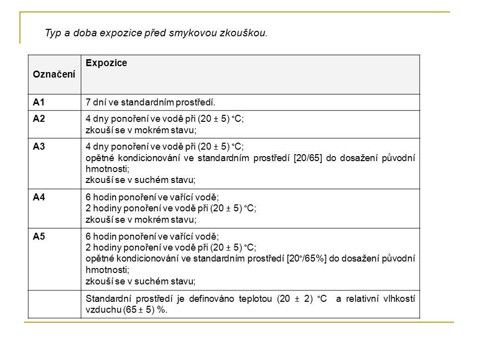 Typ a doba expozice před smykovou zkouškou. Označení Expozice A17 dní ve standardním prostředí.