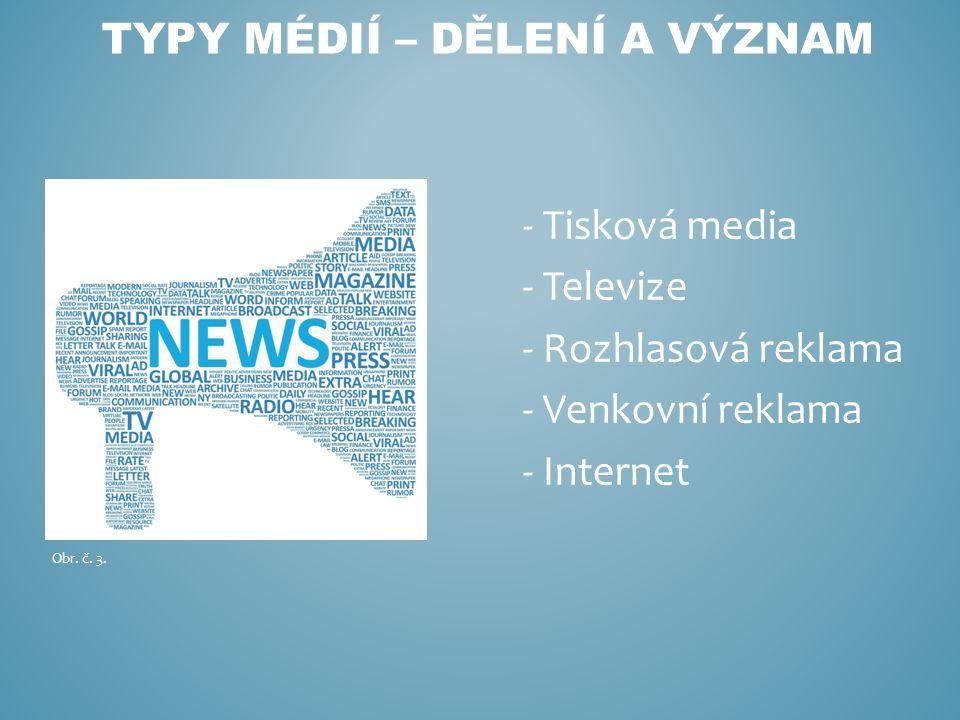 - Tisková media - Televize - Rozhlasová reklama - Venkovní reklama - Internet TYPY MÉDIÍ – DĚLENÍ A VÝZNAM Obr.