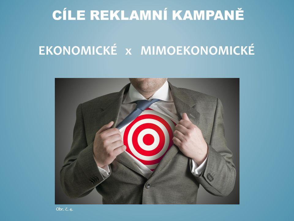 EKONOMICKÉ x MIMOEKONOMICKÉ CÍLE REKLAMNÍ KAMPANĚ Obr. č. 4.