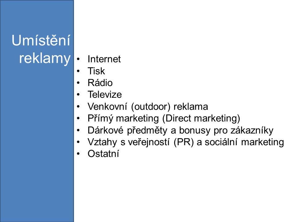 Umístění reklamy Internet Tisk Rádio Televize Venkovní (outdoor) reklama Přímý marketing (Direct marketing) Dárkové předměty a bonusy pro zákazníky Vztahy s veřejností (PR) a sociální marketing Ostatní