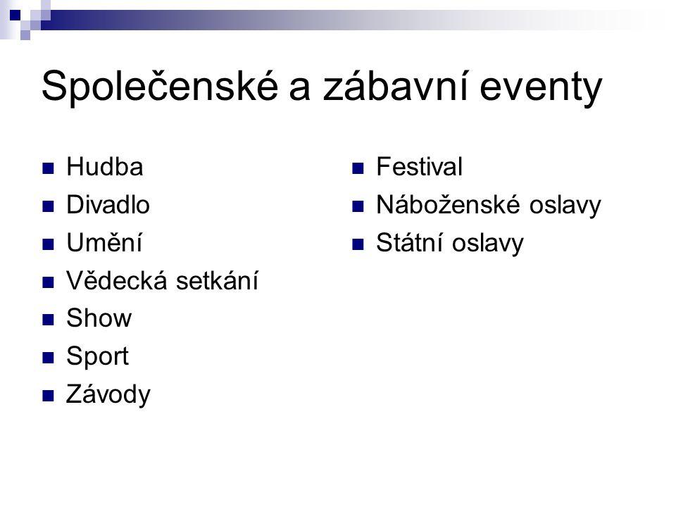 Společenské a zábavní eventy Hudba Divadlo Umění Vědecká setkání Show Sport Závody Festival Náboženské oslavy Státní oslavy