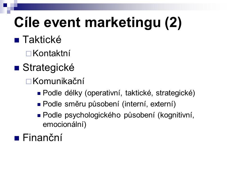 Cíle event marketingu (2) Taktické  Kontaktní Strategické  Komunikační Podle délky (operativní, taktické, strategické) Podle směru působení (interní, externí) Podle psychologického působení (kognitivní, emocionální) Finanční