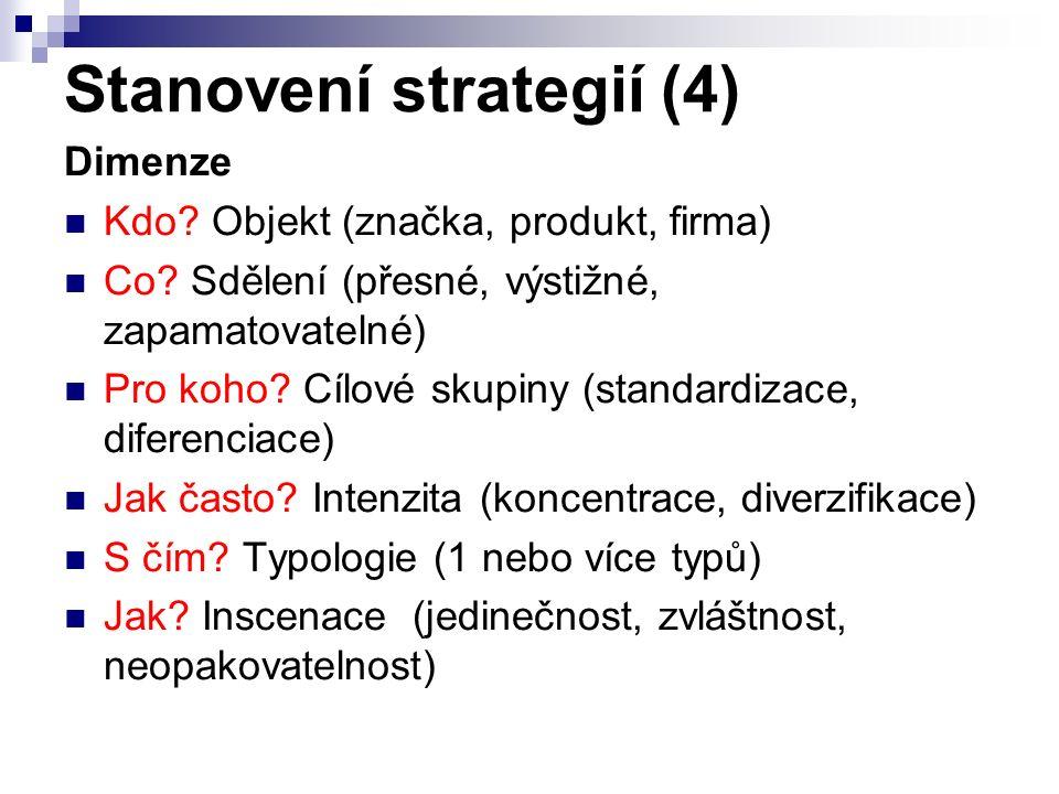 Stanovení strategií (4) Dimenze Kdo. Objekt (značka, produkt, firma) Co.