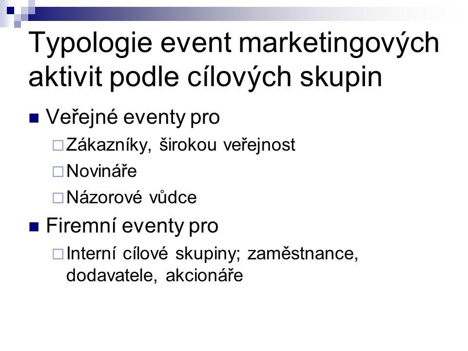Typologie event marketingových aktivit podle cílových skupin Veřejné eventy pro  Zákazníky, širokou veřejnost  Novináře  Názorové vůdce Firemní eventy pro  Interní cílové skupiny; zaměstnance, dodavatele, akcionáře