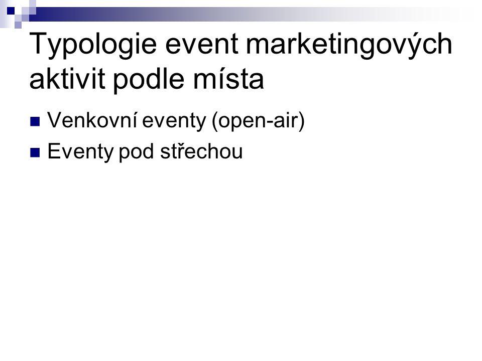 Typologie event marketingových aktivit podle místa Venkovní eventy (open-air) Eventy pod střechou