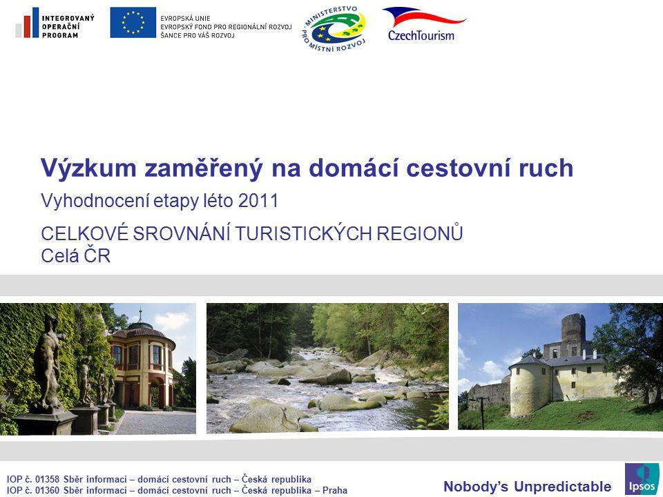 52 Léto 2011 Dopravní struktura je hodnocena nejlépe návštěvníky Šumavy a Východních Čech, hůře pak opět ve Středních Čechách, ale také v Krkonoších nebo na Jižní Moravě.