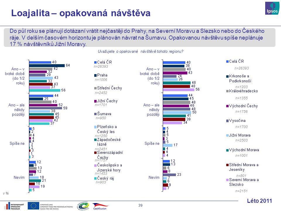 39 Léto 2011 Do půl roku se plánují dotázaní vrátit nejčastěji do Prahy, na Severní Moravu a Slezsko nebo do Českého ráje.