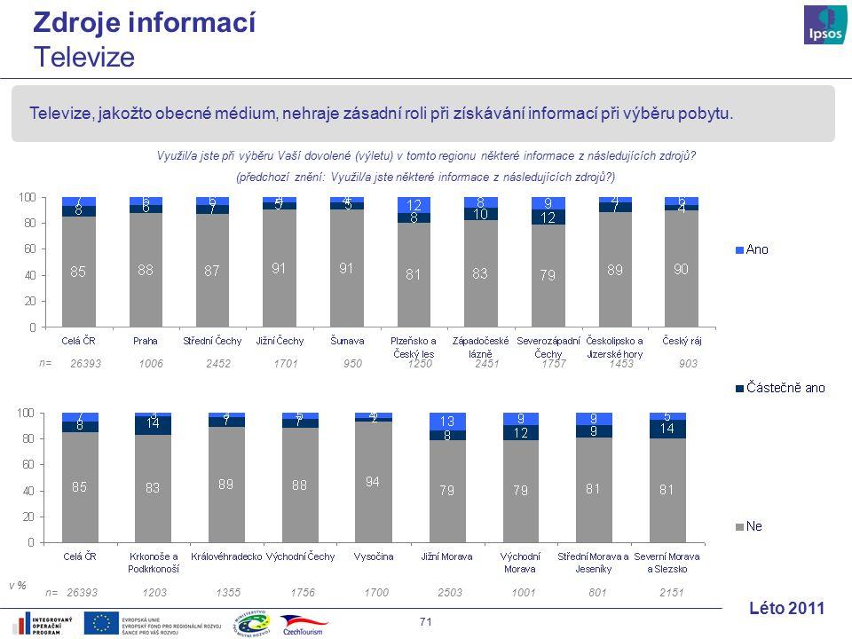71 Léto 2011 Televize, jakožto obecné médium, nehraje zásadní roli při získávání informací při výběru pobytu.