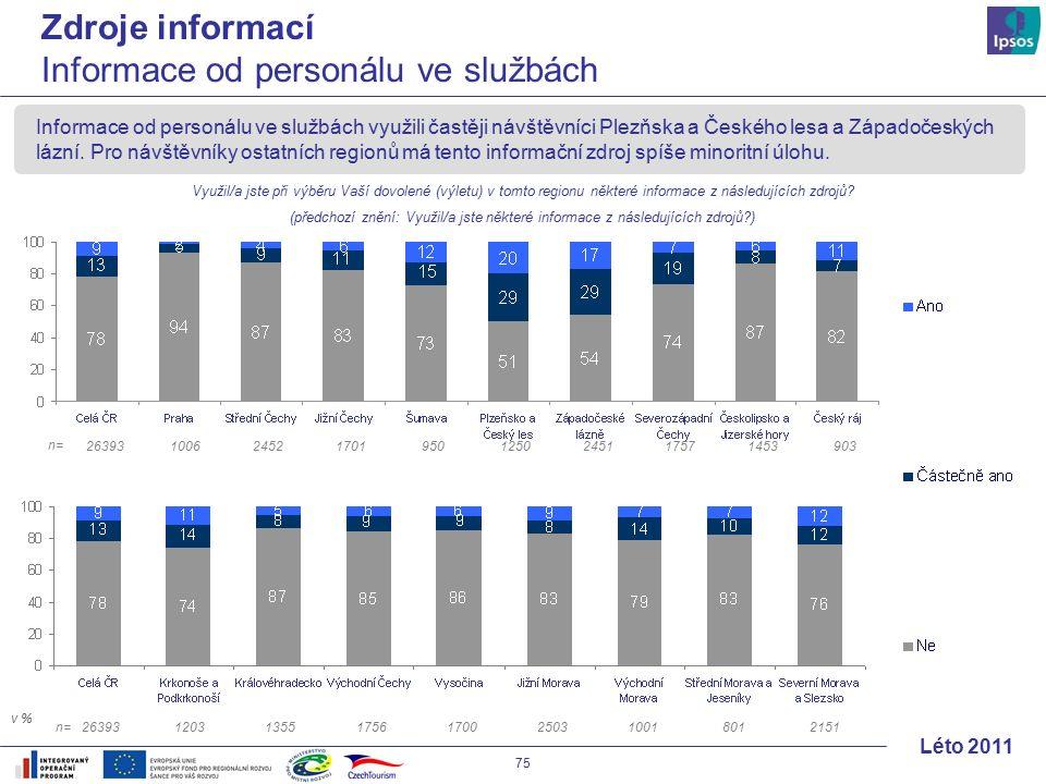 75 Léto 2011 Informace od personálu ve službách využili častěji návštěvníci Plezňska a Českého lesa a Západočeských lázní.