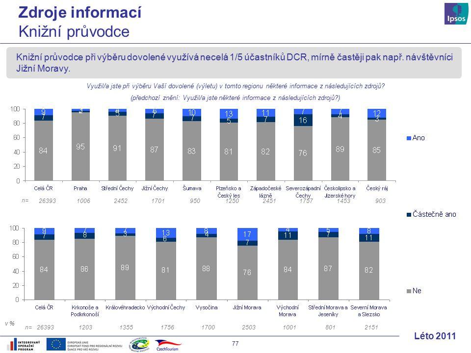 77 Léto 2011 Knižní průvodce při výběru dovolené využívá necelá 1/5 účastníků DCR, mírně častěji pak např.