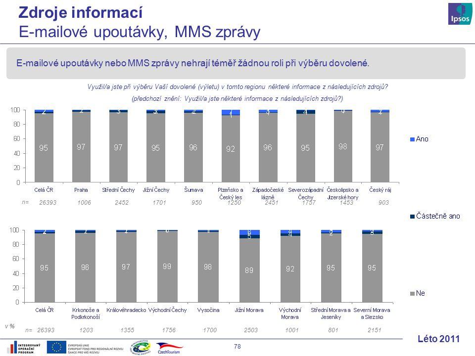 78 Léto 2011 E-mailové upoutávky nebo MMS zprávy nehrají téměř žádnou roli při výběru dovolené.