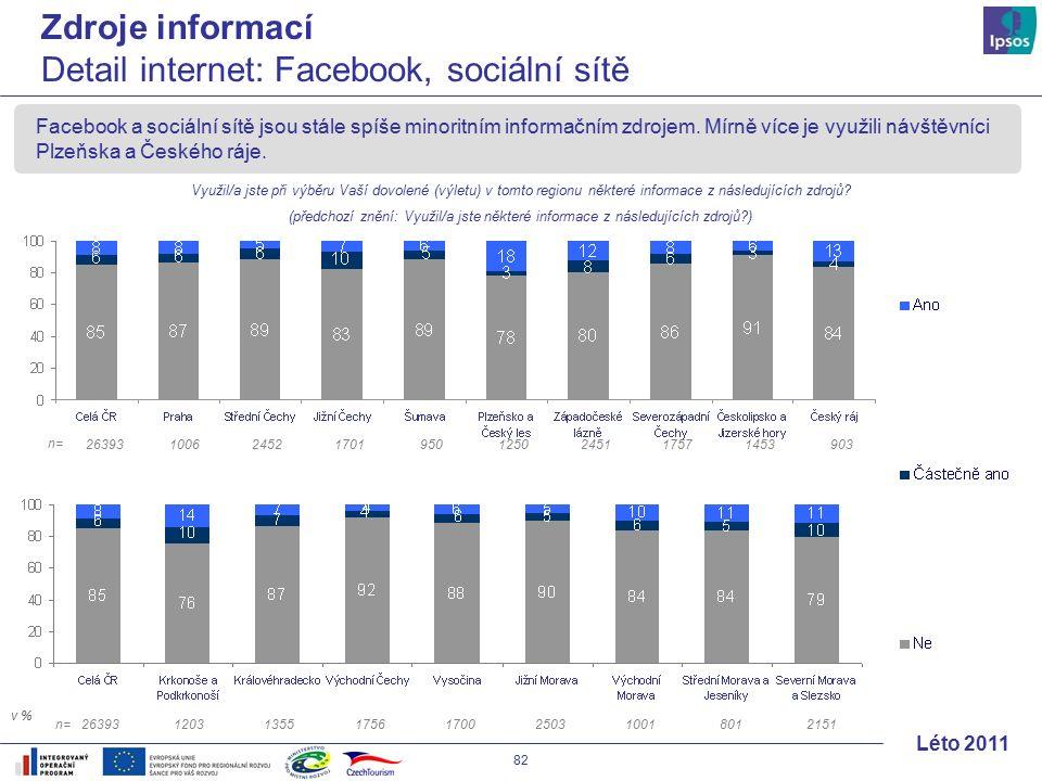 82 Léto 2011 Facebook a sociální sítě jsou stále spíše minoritním informačním zdrojem.