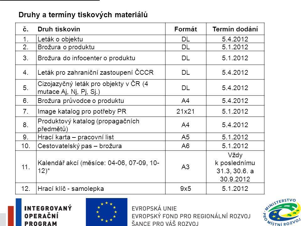 23 č.Druh tiskovinFormátTermín dodání 1.Leták o objektuDL5.4.2012 2.Brožura o produktuDL5.1.2012 3.Brožura do infocenter o produktuDL5.1.2012 4.Leták pro zahraniční zastoupení ČCCRDL5.4.2012 5.