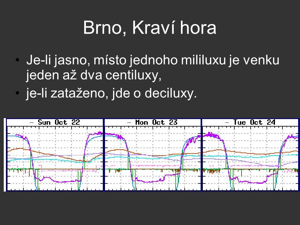 Brno, Kraví hora Je-li jasno, místo jednoho mililuxu je venku jeden až dva centiluxy, je-li zataženo, jde o deciluxy.