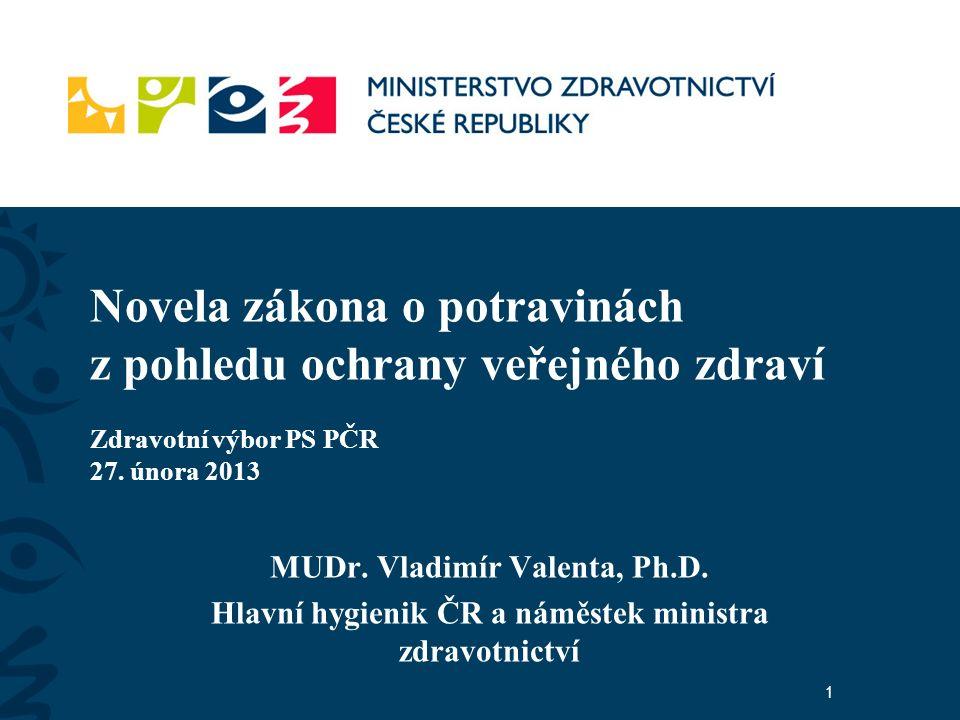 1 Novela zákona o potravinách z pohledu ochrany veřejného zdraví Zdravotní výbor PS PČR 27.