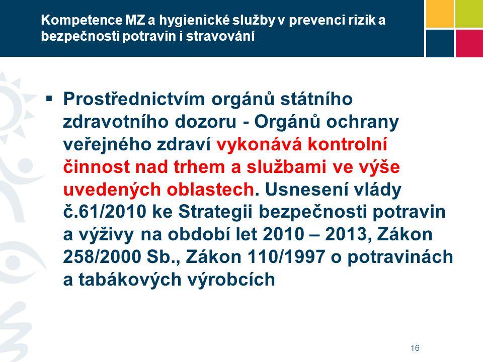 Kompetence MZ a hygienické služby v prevenci rizik a bezpečnosti potravin i stravování  Prostřednictvím orgánů státního zdravotního dozoru - Orgánů o