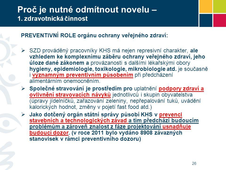 26 Proč je nutné odmítnout novelu – 1. zdravotnická činnost PREVENTIVNÍ ROLE orgánu ochrany veřejného zdraví:  SZD prováděný pracovníky KHS má nejen