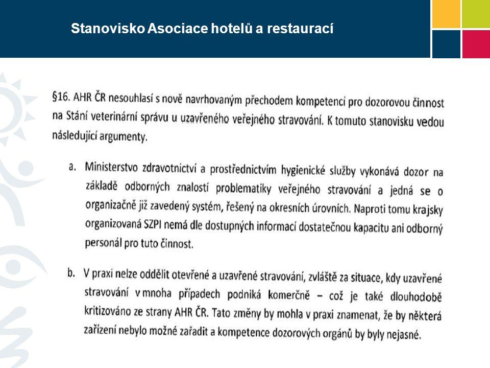 Stanovisko Asociace hotelů a restaurací