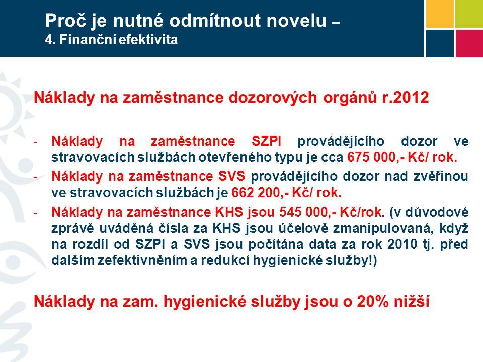 Proč je nutné odmítnout novelu – 4. Finanční efektivita Náklady na zaměstnance dozorových orgánů r.2012 -Náklady na zaměstnance SZPI provádějícího doz