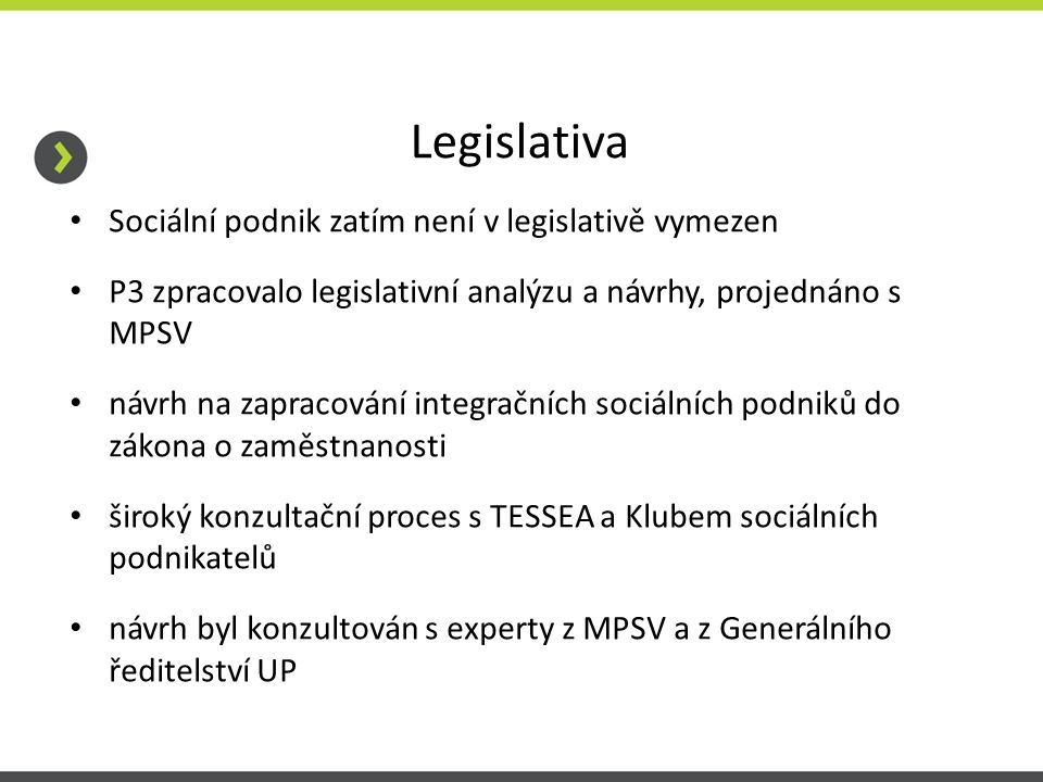 Legislativa Sociální podnik zatím není v legislativě vymezen P3 zpracovalo legislativní analýzu a návrhy, projednáno s MPSV návrh na zapracování integ