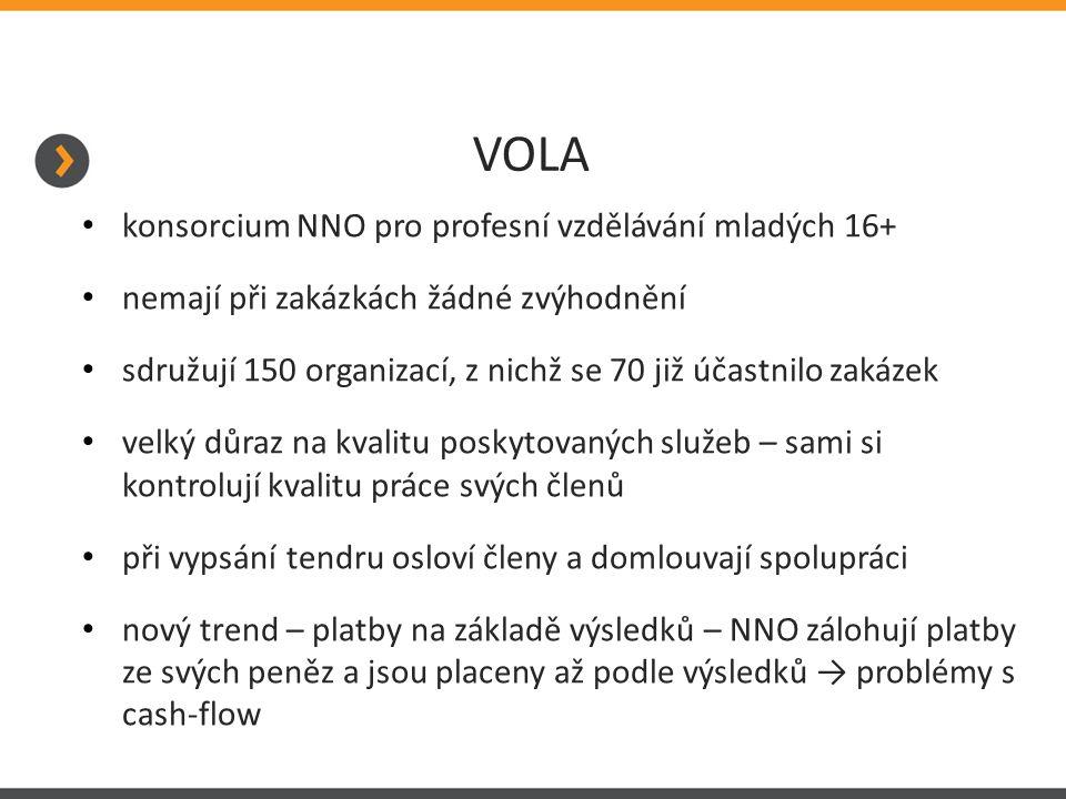 VOLA konsorcium NNO pro profesní vzdělávání mladých 16+ nemají při zakázkách žádné zvýhodnění sdružují 150 organizací, z nichž se 70 již účastnilo zakázek velký důraz na kvalitu poskytovaných služeb – sami si kontrolují kvalitu práce svých členů při vypsání tendru osloví členy a domlouvají spolupráci nový trend – platby na základě výsledků – NNO zálohují platby ze svých peněz a jsou placeny až podle výsledků → problémy s cash-flow