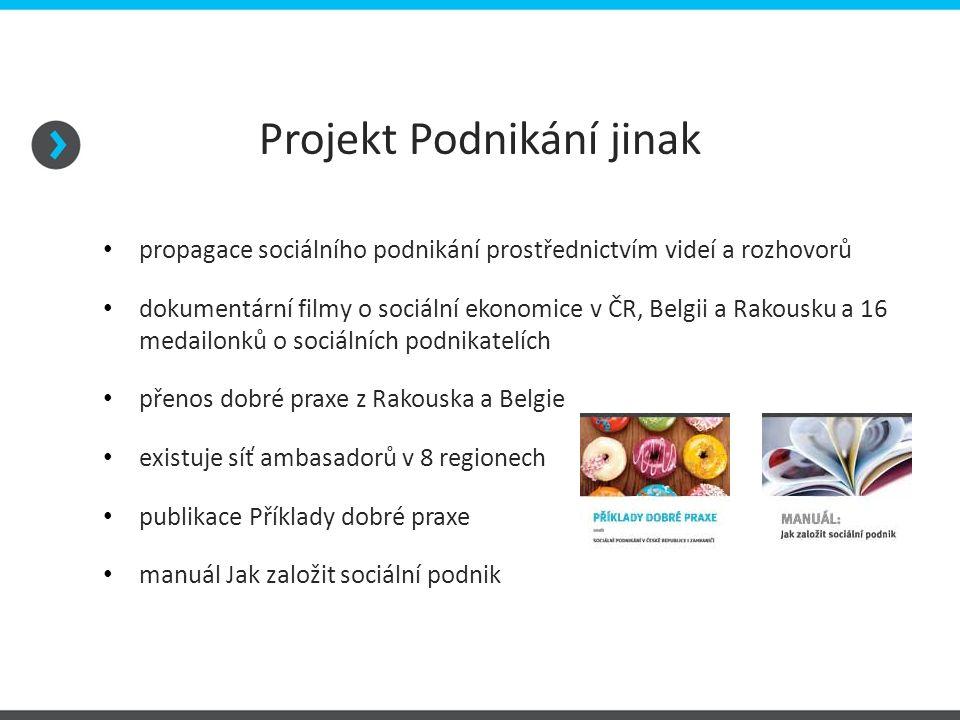 Projekt Podnikání jinak propagace sociálního podnikání prostřednictvím videí a rozhovorů dokumentární filmy o sociální ekonomice v ČR, Belgii a Rakous