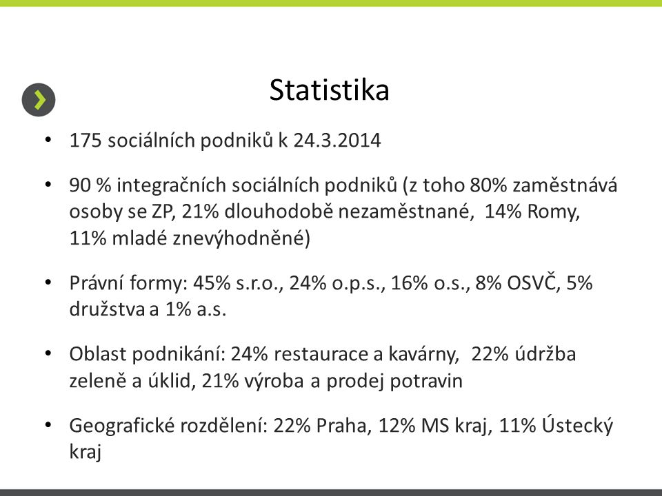 Statistika 175 sociálních podniků k 24.3.2014 90 % integračních sociálních podniků (z toho 80% zaměstnává osoby se ZP, 21% dlouhodobě nezaměstnané, 14% Romy, 11% mladé znevýhodněné) Právní formy: 45% s.r.o., 24% o.p.s., 16% o.s., 8% OSVČ, 5% družstva a 1% a.s.