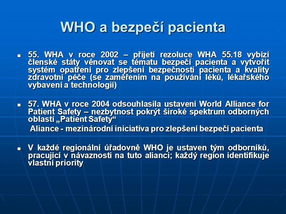 WHO a bezpečí pacienta 55.