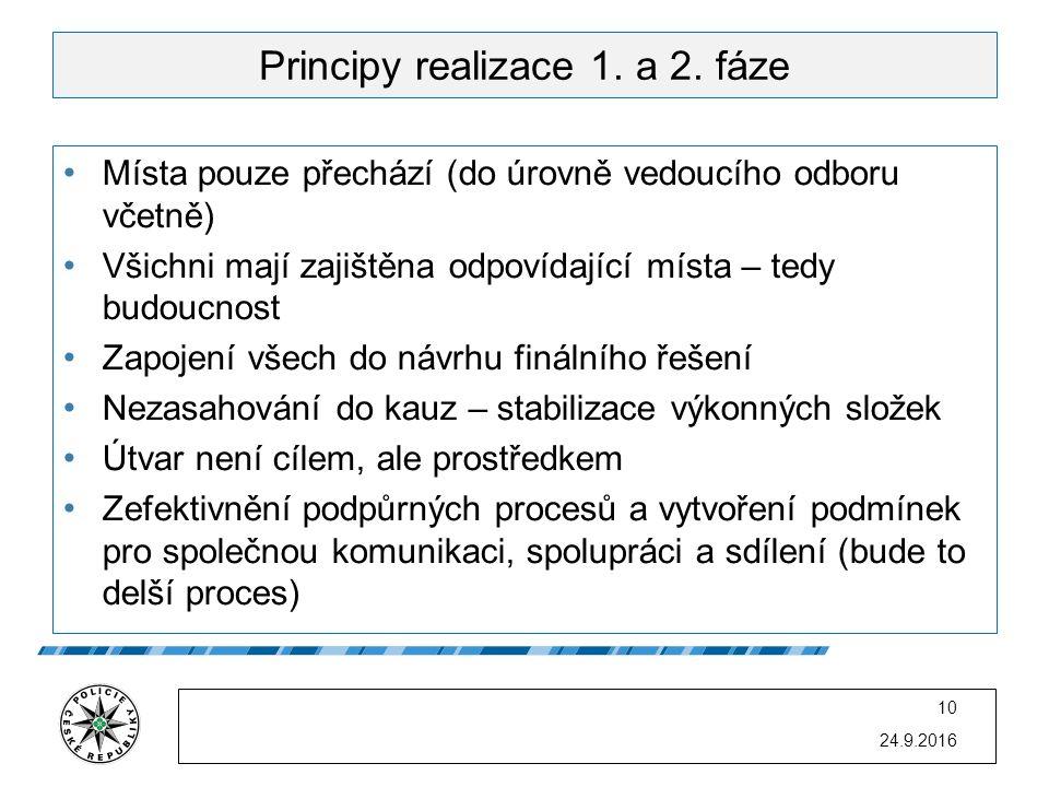 Principy realizace 1. a 2. fáze Místa pouze přechází (do úrovně vedoucího odboru včetně) Všichni mají zajištěna odpovídající místa – tedy budoucnost Z