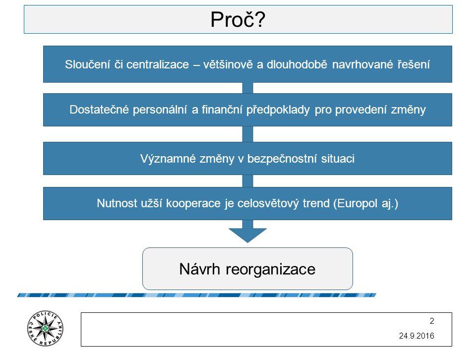 Reorganizace jako dlouhodobé téma 2008 – reforma policie Dvě varianty vzniku Národního kriminálního úřadu 2011 – komise MV k úsporám (tzv.