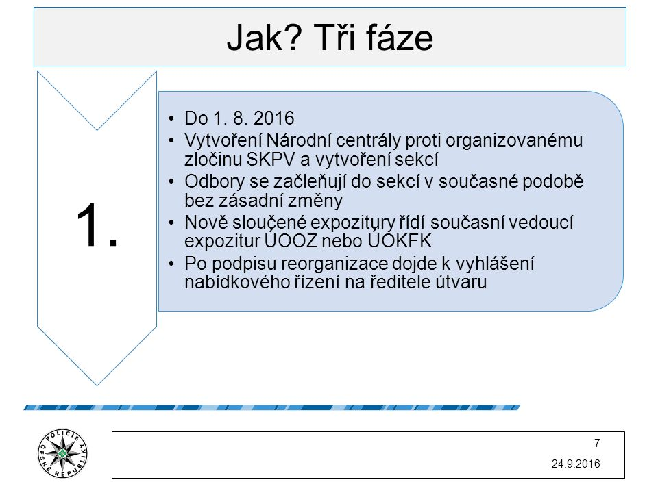 Jak? Tři fáze 24.9.2016 7 1. Do 1. 8. 2016 Vytvoření Národní centrály proti organizovanému zločinu SKPV a vytvoření sekcí Odbory se začleňují do sekcí