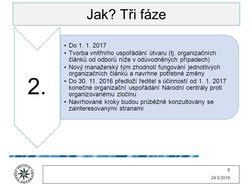 Jak? Tři fáze 24.9.2016 8 2. Do 1. 1. 2017 Tvorba vnitřního uspořádání útvaru (tj. organizačních článků od odborů níže v odůvodněných případech) Nový