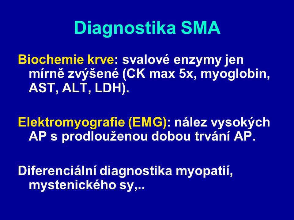 Diagnostika SMA Biochemie krve: svalové enzymy jen mírně zvýšené (CK max 5x, myoglobin, AST, ALT, LDH).