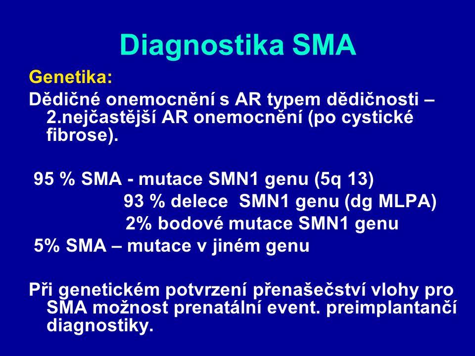 Diagnostika SMA Genetika: Dědičné onemocnění s AR typem dědičnosti – 2.nejčastější AR onemocnění (po cystické fibrose). 95 % SMA - mutace SMN1 genu (5