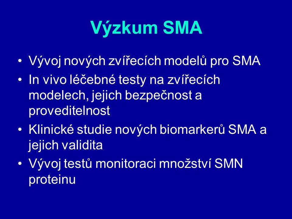 Výzkum SMA Vývoj nových zvířecích modelů pro SMA In vivo léčebné testy na zvířecích modelech, jejich bezpečnost a proveditelnost Klinické studie nových biomarkerů SMA a jejich validita Vývoj testů monitoraci množství SMN proteinu